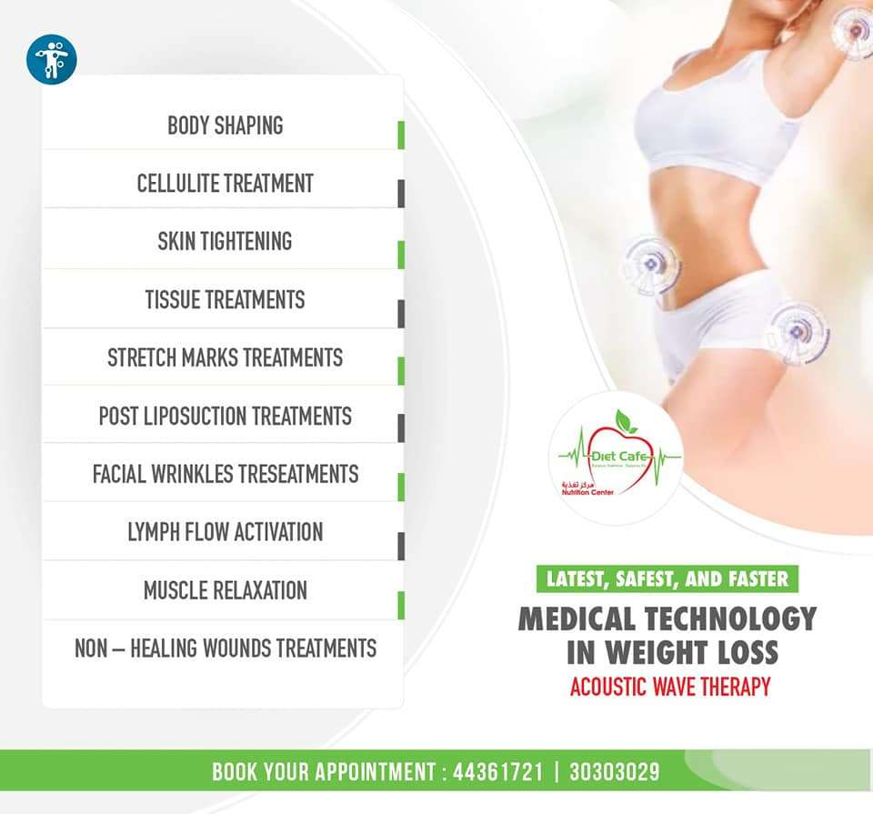 Medical Technology In Weight Loss