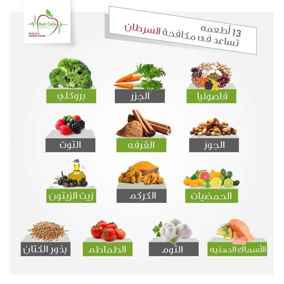 أطعمة تساعد فى مكافحة السرطان