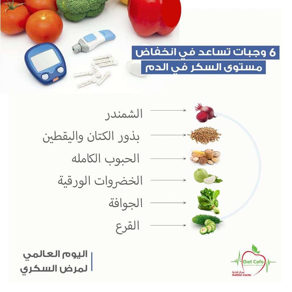 وجبات تساعد فى انخفاض مستوى السكر فى الدم